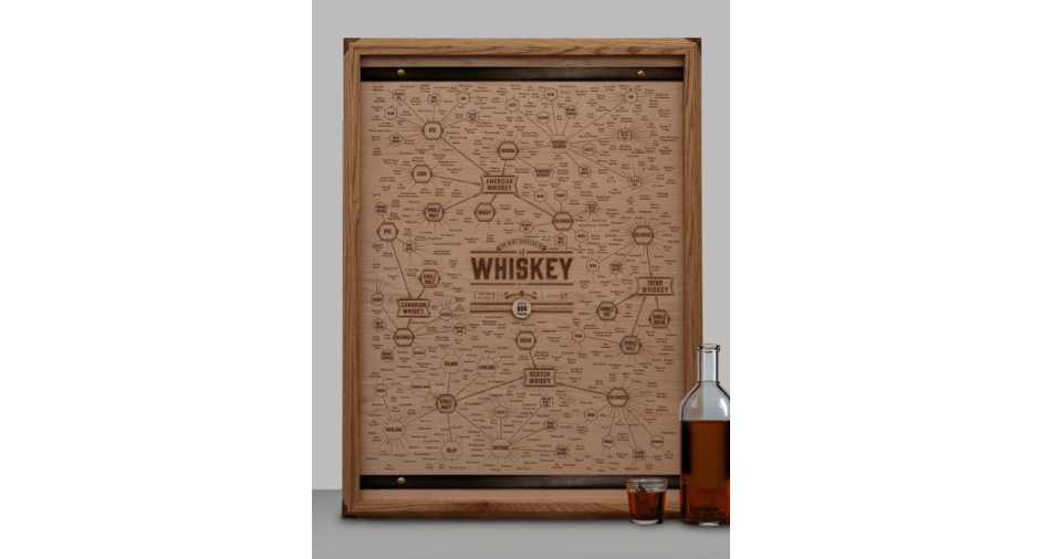 Diagramme des variétés de whisky, de Pop Chart Lab
